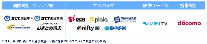 NTTグループカードおまとめキャッシュバックコース対象料金