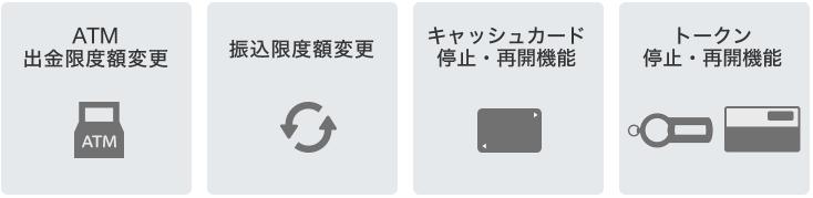 ジャパンネット銀行の安心セキュリティ
