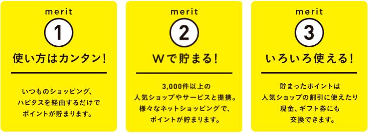 ハピタス出川哲郎テレビCM